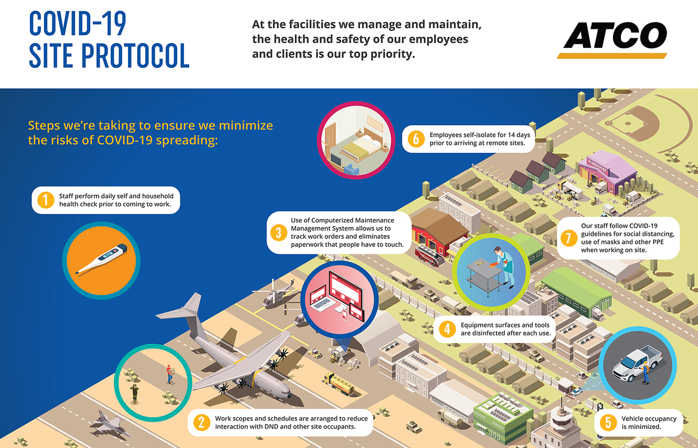 Frontec Facility Management COVID-19 Infographic