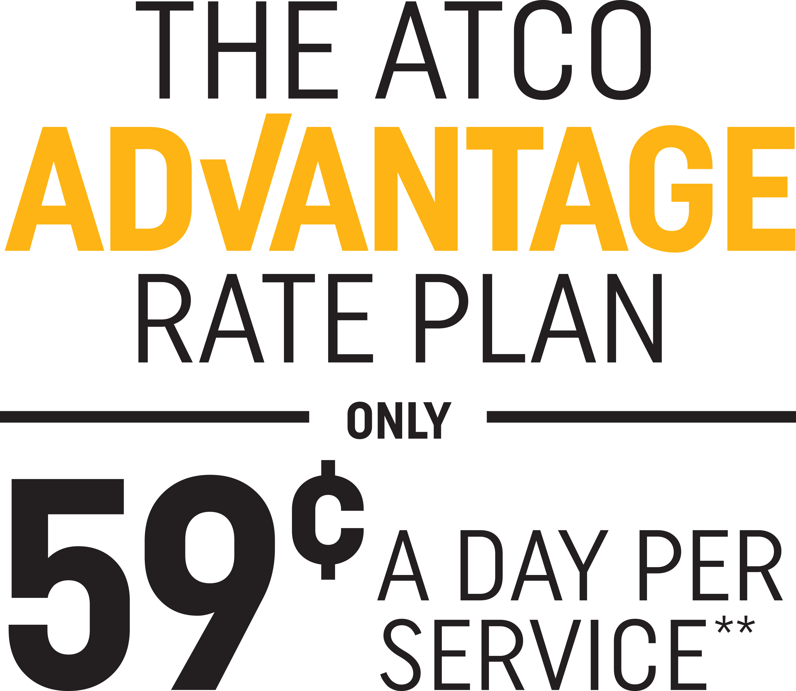 ATCO Advantage Rate Plan